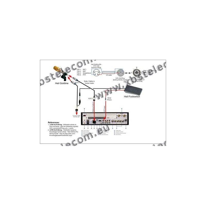flex radio - flex-6700 - hf   vhf - 100w sdr