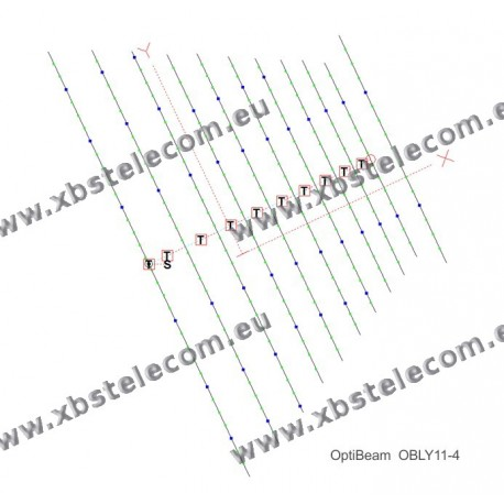 Optibeam - OBLY11-4 - 11 Element Log Yagi 17-15-12-10m