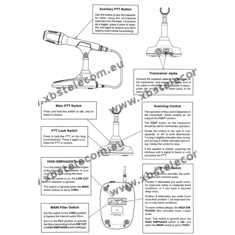 yaesu md 100 wiring diagram  vehicle  vehicle wiring diagrams