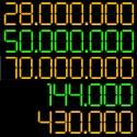 HF/50MHz/70MHz/VHF/UHF