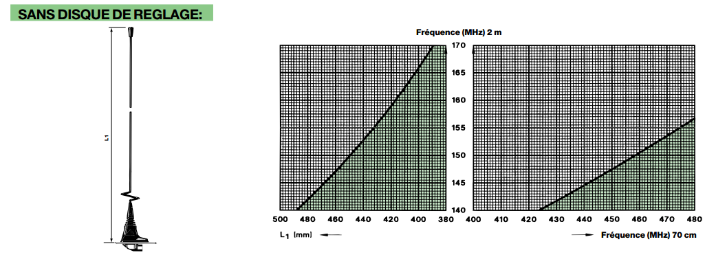 response_graph_no_disk